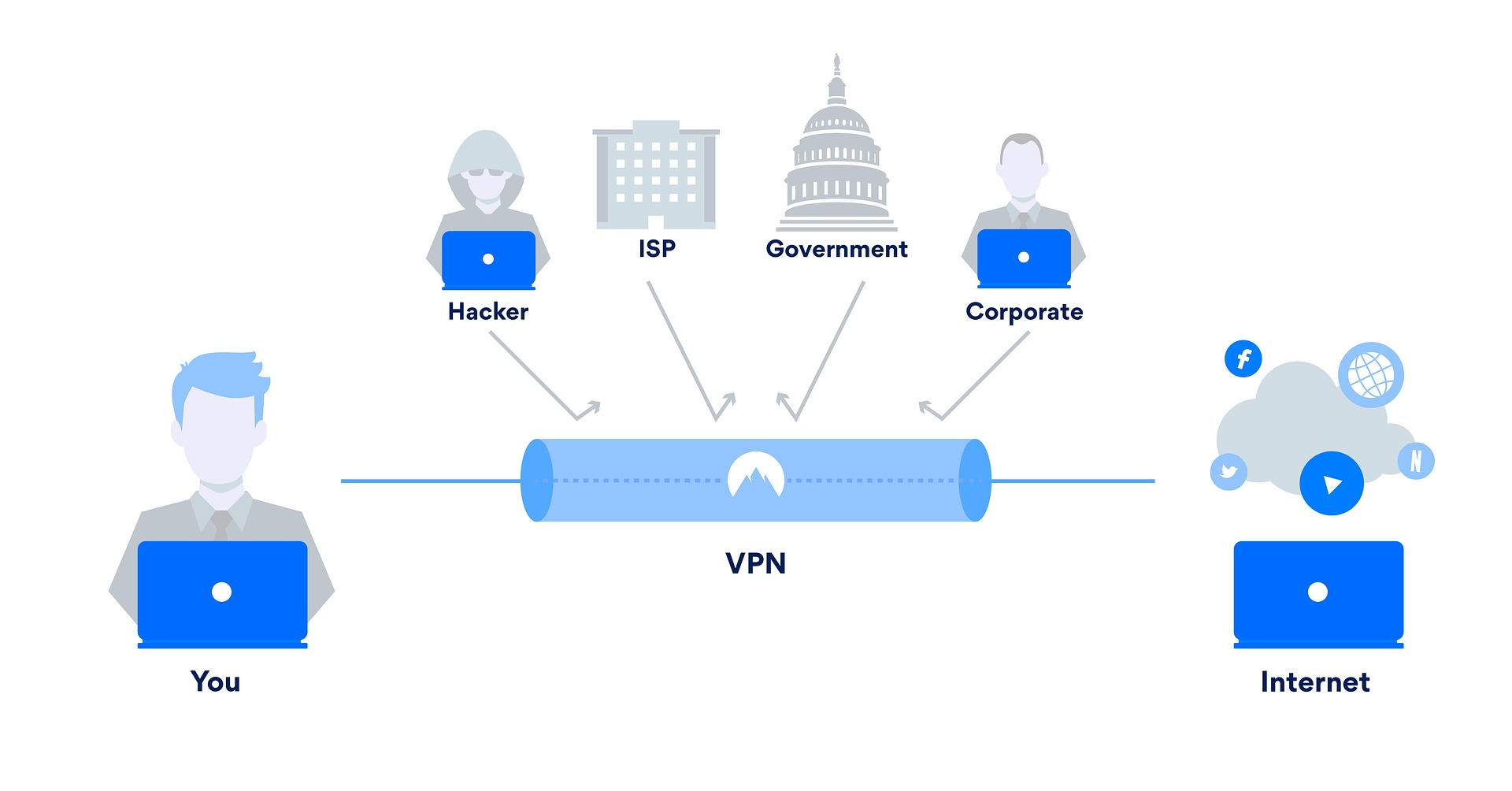 vpn-for-home-security-4079772_1920